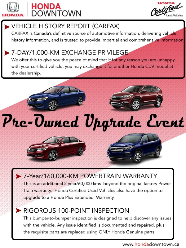 Spring Pre-Owned Upgrade Event