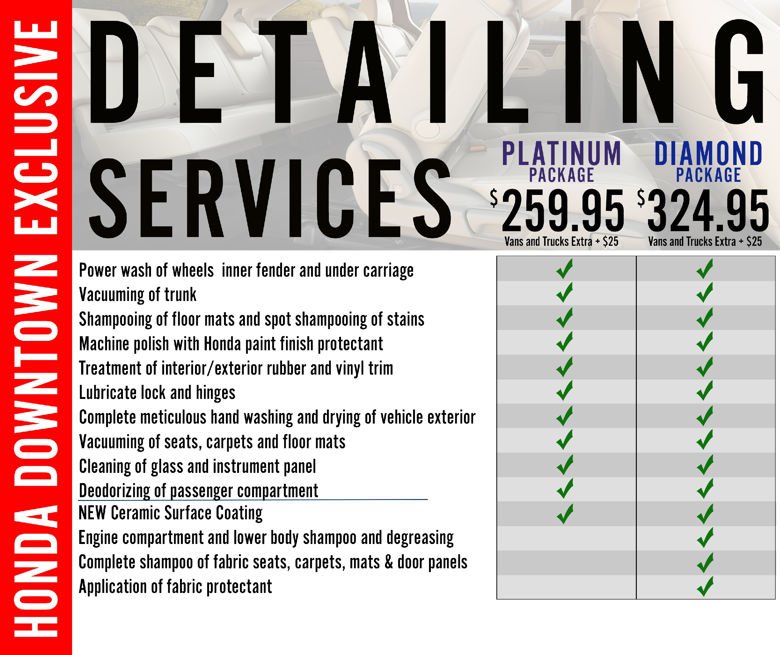 Full Detailing Packages